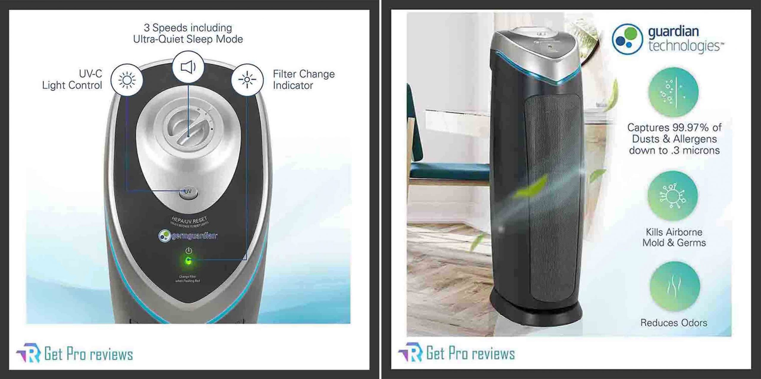 Germ Guardian True HEPA Filter Air-Purifier for Home